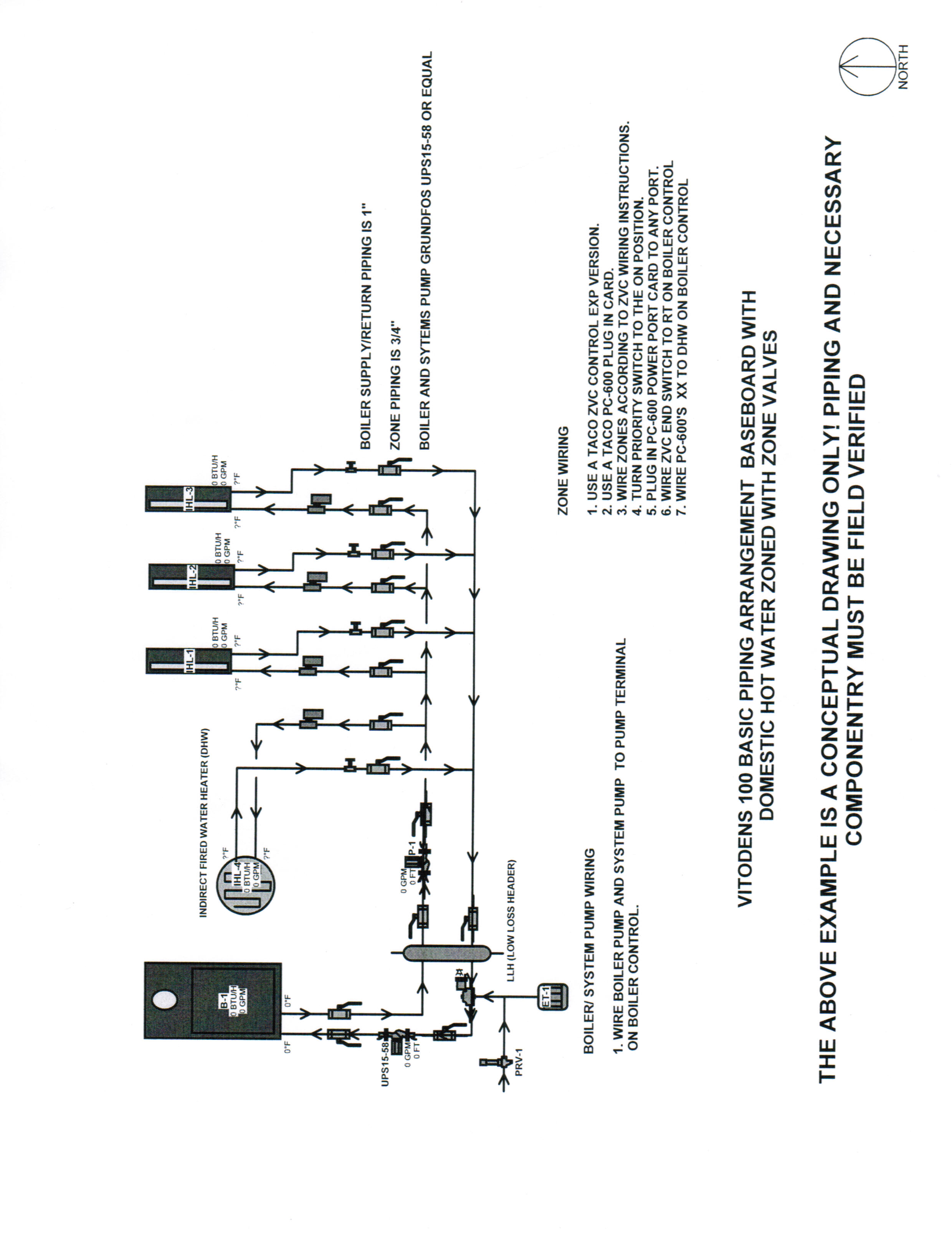 comfort zone 2 thermostat manual goes blank