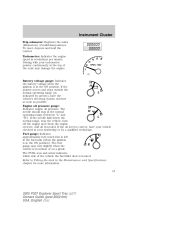 2005 ford sport trac owners manual