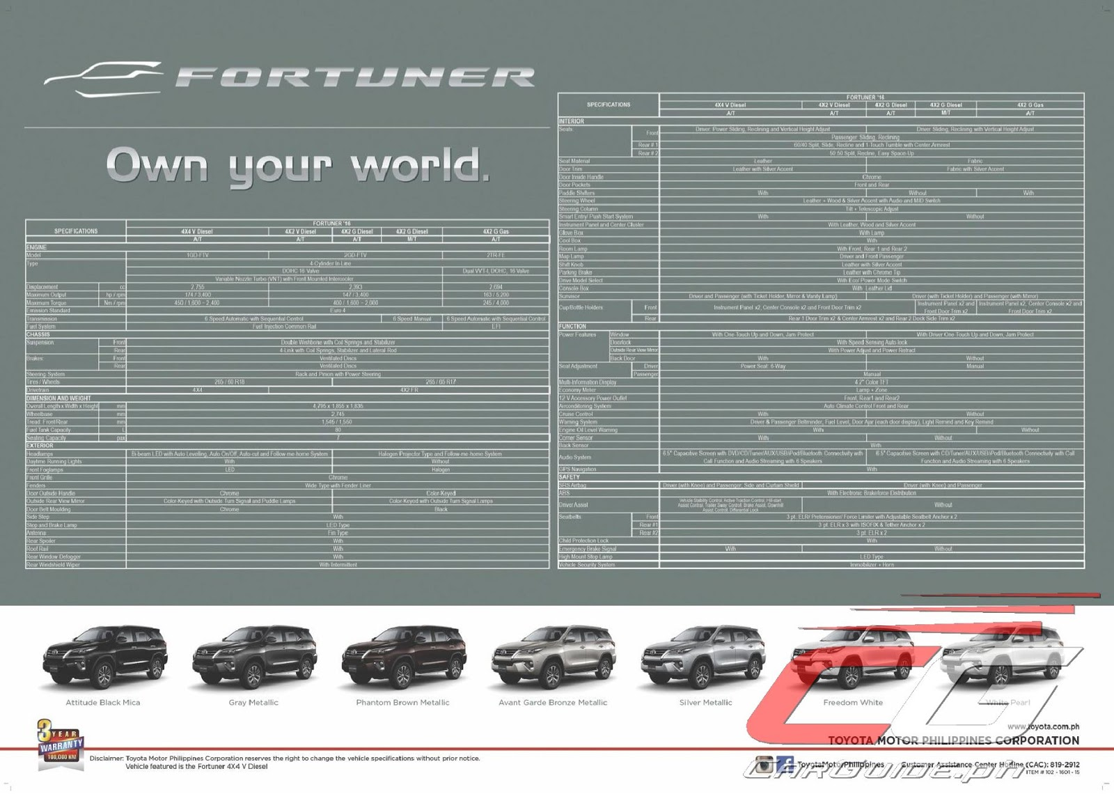 toyota fortuner 2017 owners manual pdf
