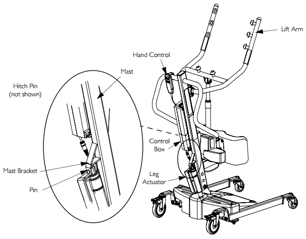 invacare reliant 350 owners manual